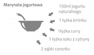 marynata jogurtowa - Grill