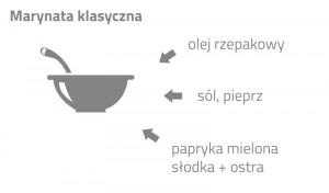 marynata klasyczna - Grill