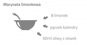 marynata limonkowa - grill